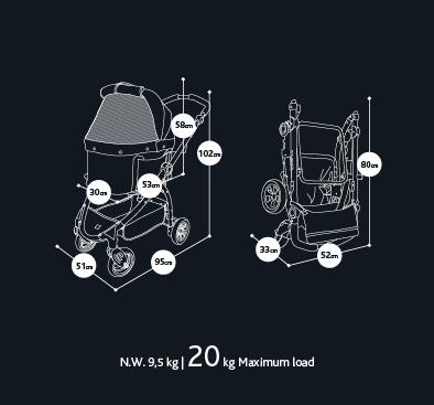 Afbeelding van de afmetingen van de buggy, deze staan ook in de tekst