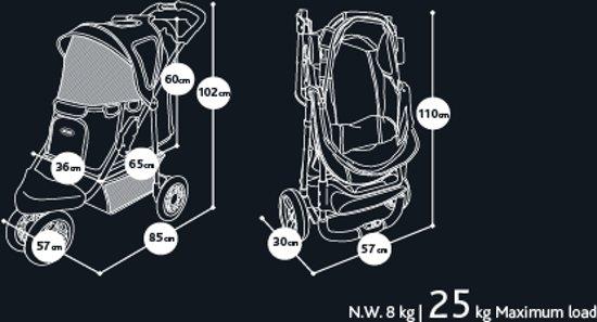 De specificaties van de Innopet Monaco: de bak is 36 cm (breedte) bij 65 cm (lengte) bij 60 cm (hoogte)